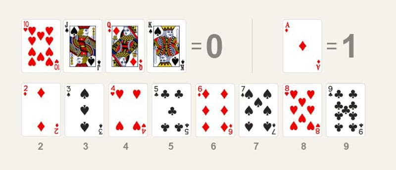 what_baccarat2